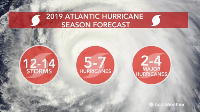 Prepare NOW For Hurricane Season