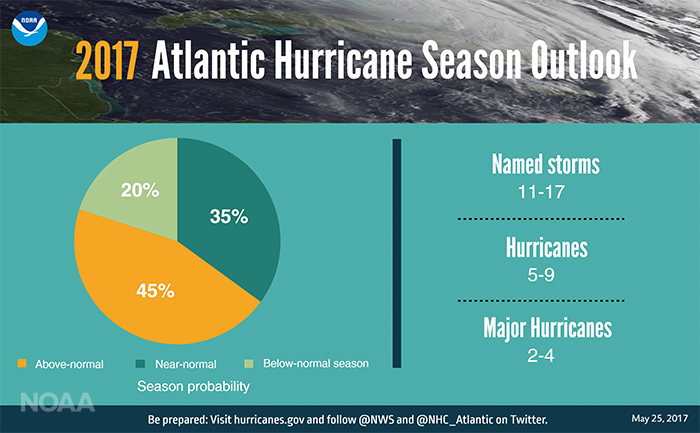 Forecasters At NOAA Say The Atlantic Could See Another Above-normal Hurricane Season This Year
