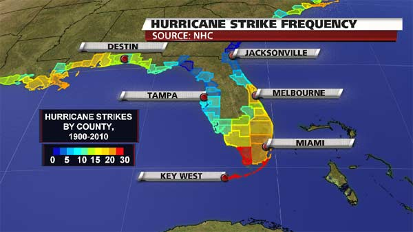Sign Up Now For Hurricane Priority Status!